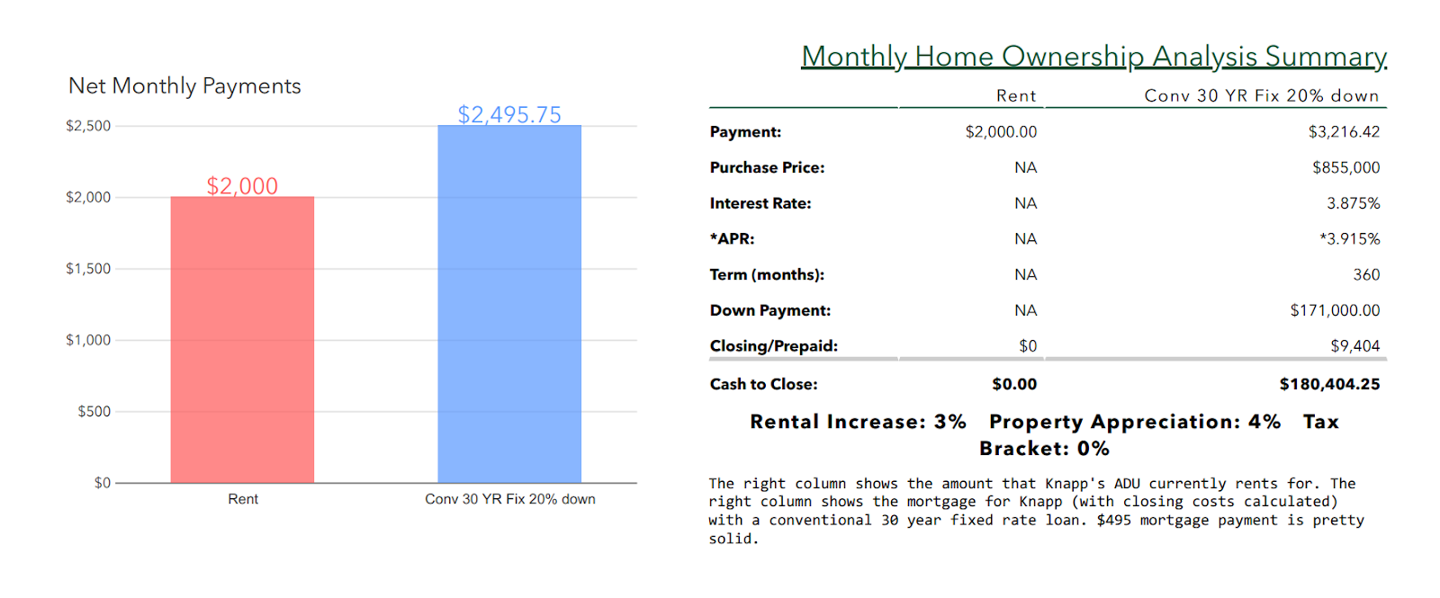 knapp mortgage breakdown
